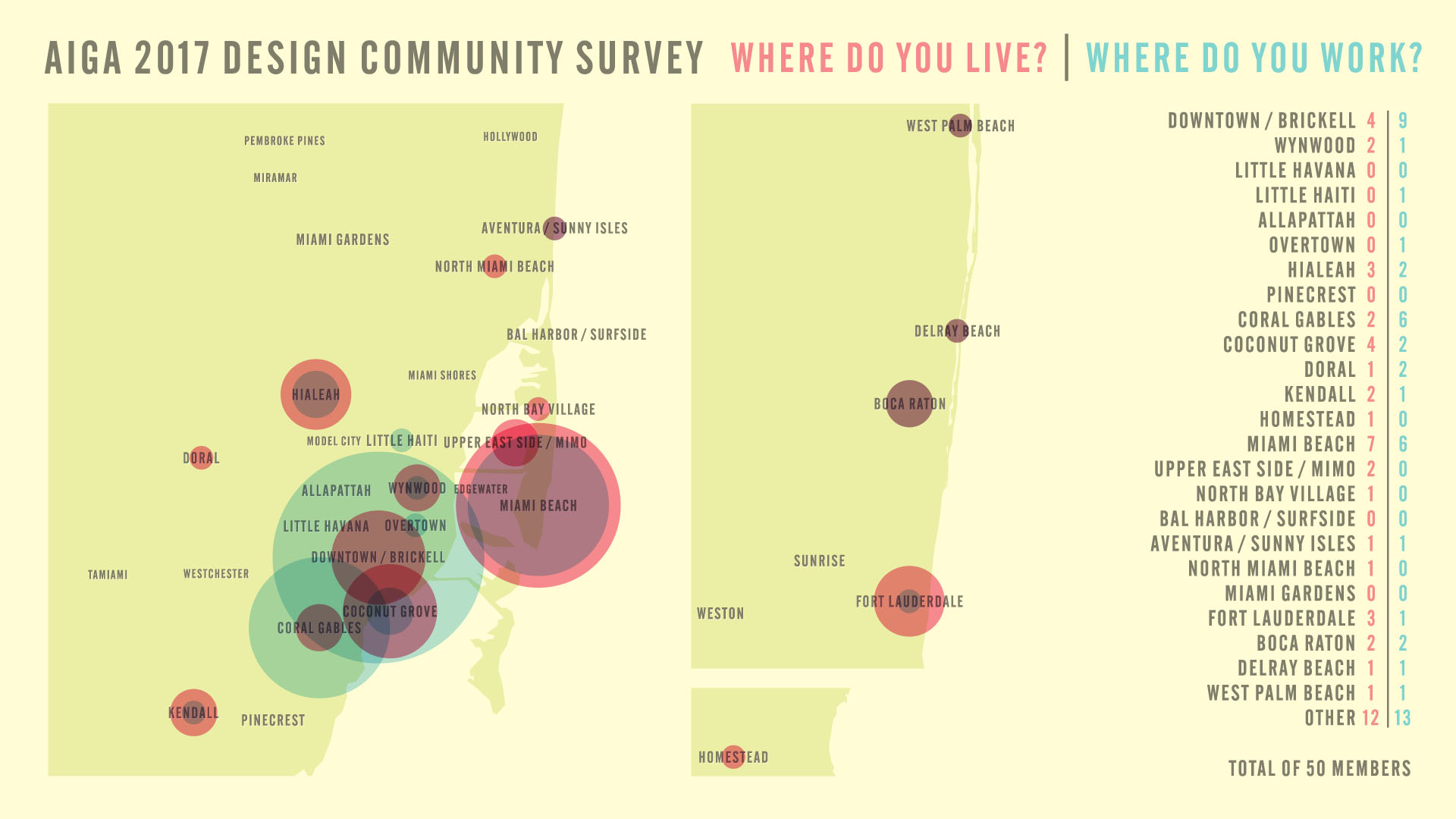 Where do you live? Where do you work? Infographic by Fabio Perez